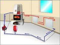 Водяное отопление для частного дома: в чем выгода?