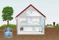 Какую систему водоснабжения выбрать для загородного дома