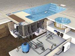 Строительство бассейнов в Санкт-Петербурге