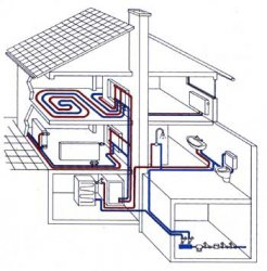 Установка систем теплоснабжения